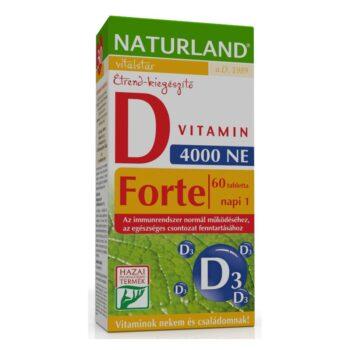 Naturland D-vitamin 4000NE Forte tabletta - 60db